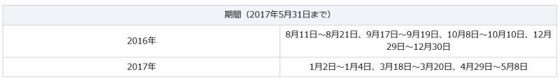 ANA株主優待券利用制限日